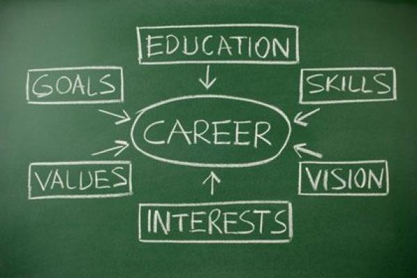 Prijavi se za prvu radionicu karijernog savetovanja!
